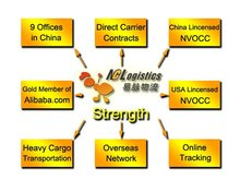 Leading China Forwarding Agent New Chain Logistics Shenzhen