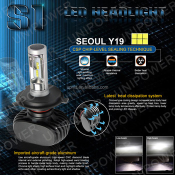 2016 Newest S1 car led headlight, 4000LM H4 h7 h11 h13 9005 high power Led car headlight, Motorcycle led headlight h4 h7