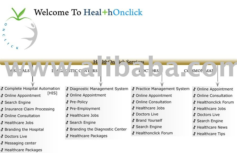 Medical Practice Management System - Health On click