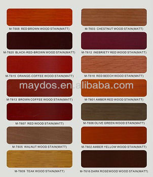 Maydos Zero VOC Water Base Wood Furniture Lacquer paint (China Wood Paint)