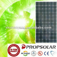alex solar monocrystalline solar panel 190w from solar panel manufacturers in china with best solar panel price