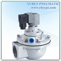 Clean air DMF-Z Series Two Way Right Angle Valve