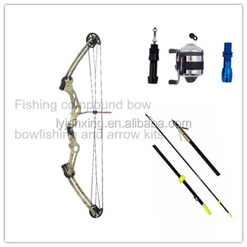 an overview of bowfishing Spearing is defined as the catching or taking of a fish by bow hunting, gigging, spearfishing, or by any device used to capture a fish by piercing its body spearing does not include the catching or taking of a fish by a hook with hook and line gear or by snagging (snatch hooking).