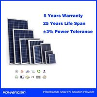 Powerician 75Wp Mini Solar Panel Polycrystalline Silicon PV Module Home Power System Solar Panel