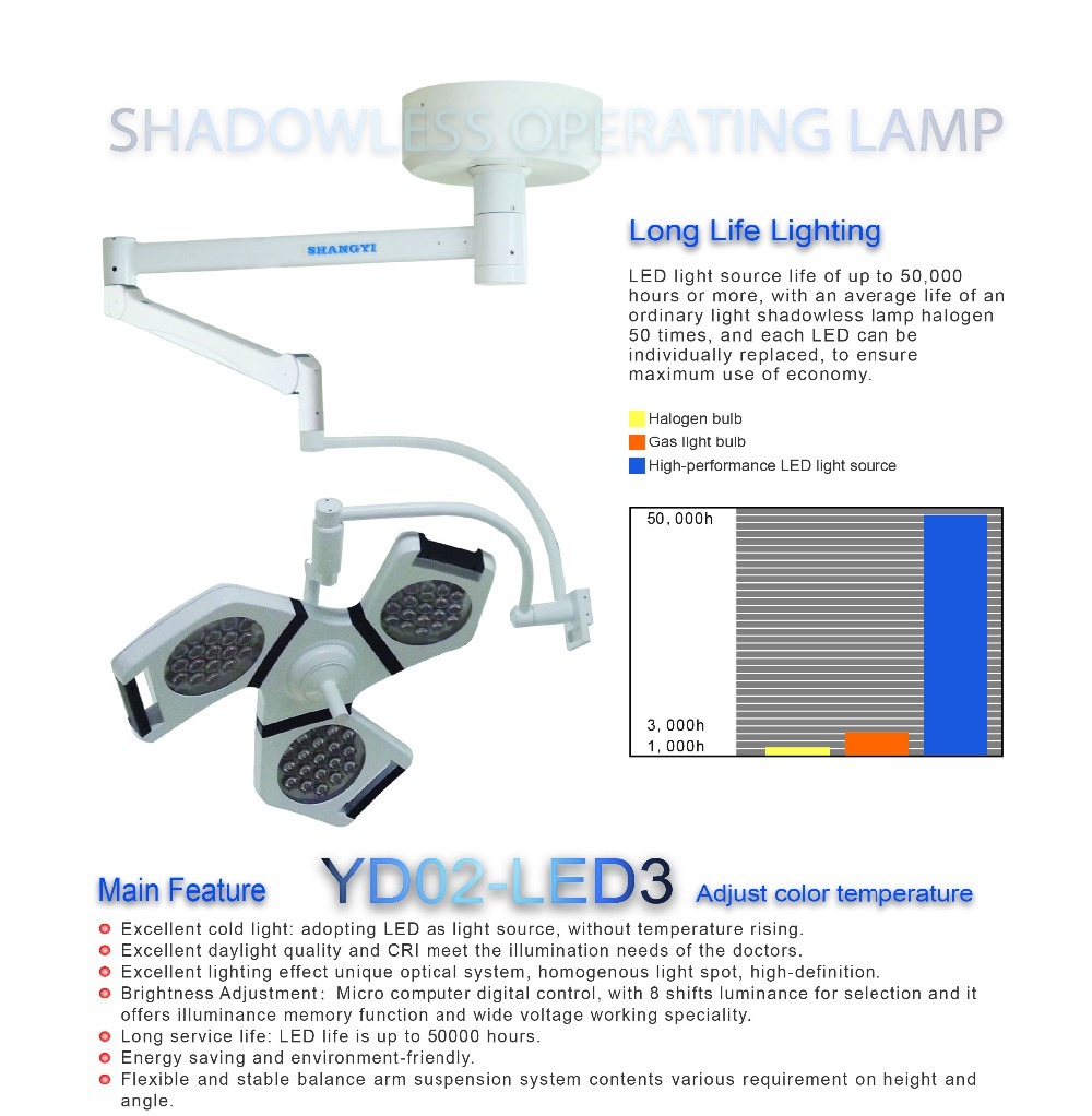 LED Operating Lamps (YD02 LED 3 + 4) 외과 Instruments Pictures 및 Names