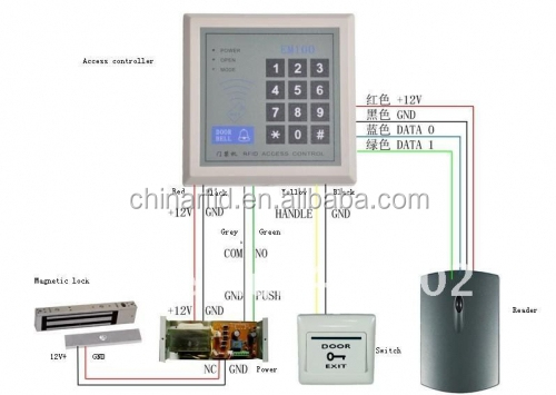 Hotel Smart RFID Card Lock,Door Lock System with ISO, CE, FCC Certification