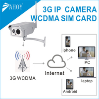 3g camera with battery powered ip camera,battery operated security camera p2p sd slot,wifi camera with battery and sim card