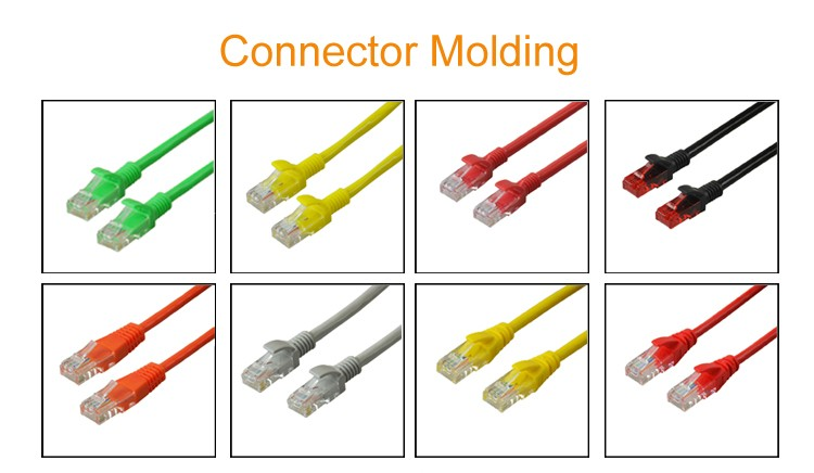 SIPU good market future high speed CCA 1m 2m 3m utp cat5e cable network rj45 patch cord