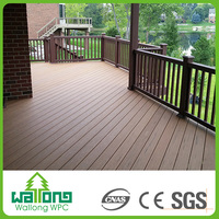 New product low maintenance cost rot proof wood plastic flooring boards