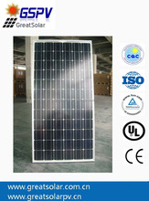 TUV CE approved Professional design 200w mono Solar power system,solar energy for solar street light , air conditioner