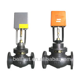 Motor operated pressure balancing electric control valves for Motorized flow control valve