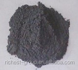 Reasonable Price Hafnium Carbide Powder Minerals