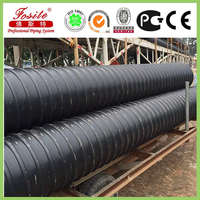 PE/HDPE Pipes fittings for water supply with high quality and lowest price