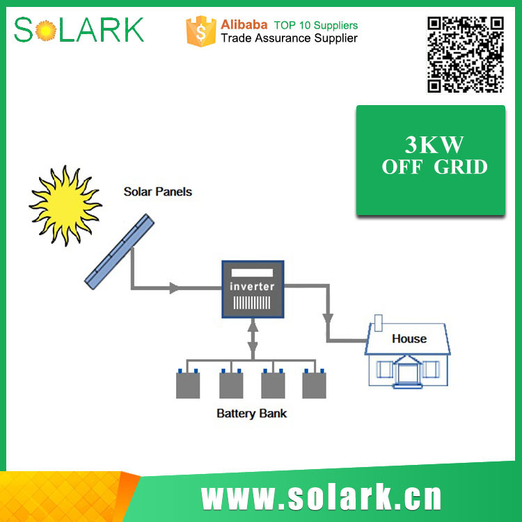 off-grid solar power system 10kw