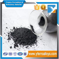 silica fume with suitable price and high quality hot sale