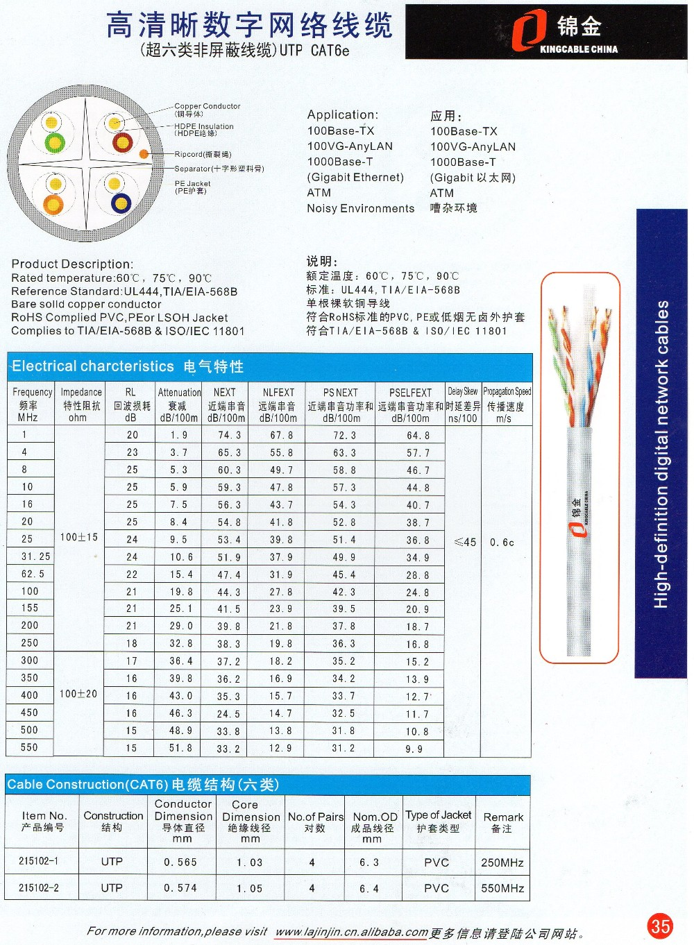 UTP Cat.6e Patch Cable Hangzhou Factory