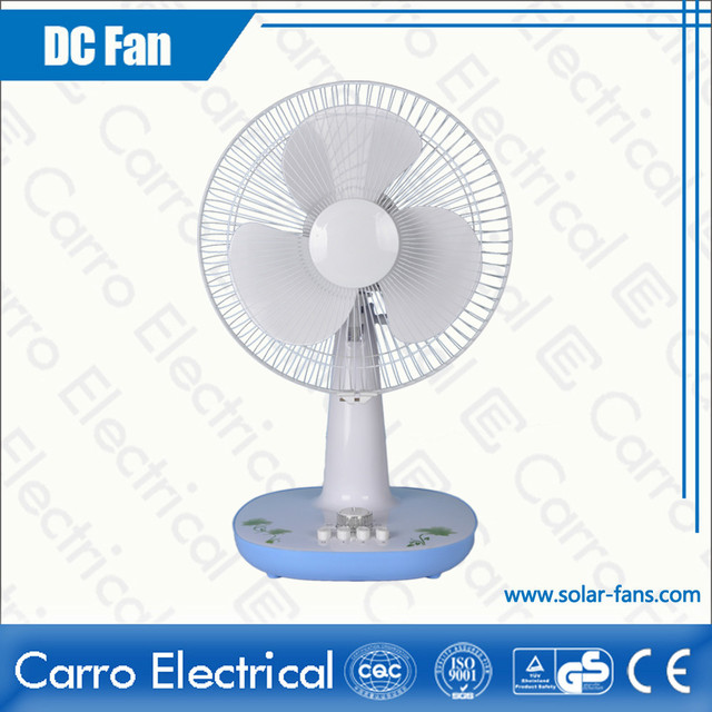 Hot sales on Asia 12 inch louver electric fan