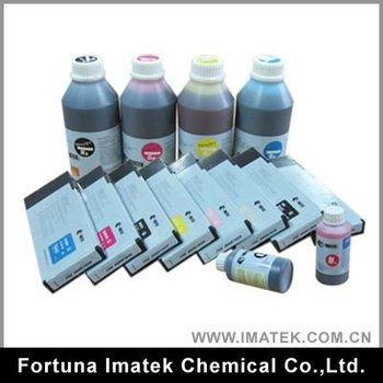 digital textile printing ink---sublimation & reactive dye ink