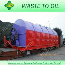 waste srcap tyre pyrolysis machine with daily 1500 dollars profit