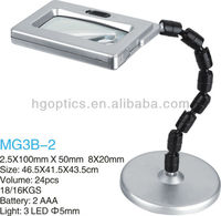 square magnifying glass led light/led headband magnifier/led magnifying