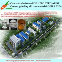Concrete Polycarboxylate Super Plasticiser / High Range Water Reducing Admixture