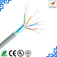Network Cabling Cable FTP Cat5e Pure Copper Cable Ethernet Link