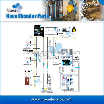 Out-dated Used Residential Elevator Lift Modernization and Replacement of Elevator Traction Machine, Lift Controller