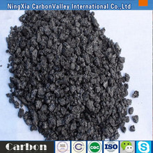 Calcined Petroleum Coke of low ash