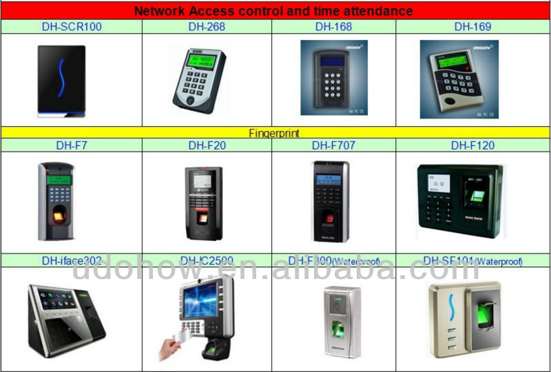 Hot sale simple biometric time attendance system DH-C5