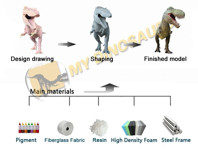 MY DINO-ADA034 Customization Sculpture Cartoon Figures Decorative