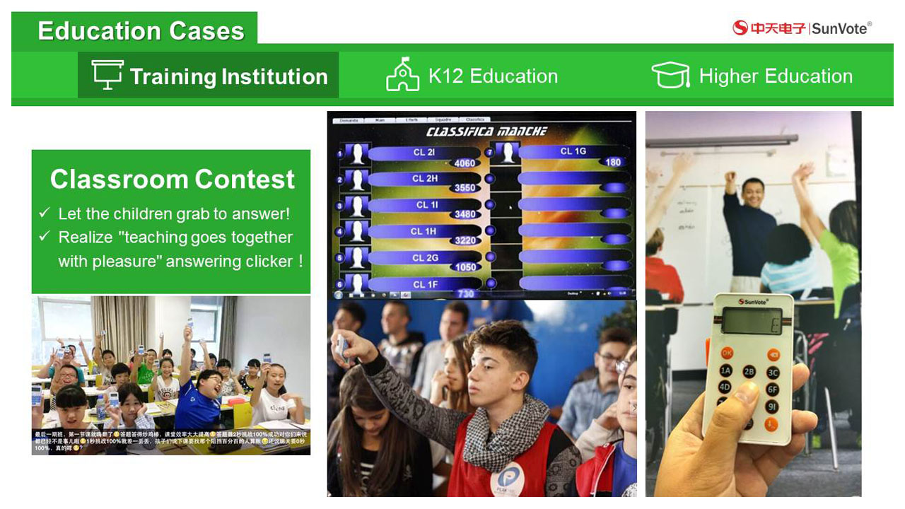 Classroom interactive system help Interactive voting and feedback