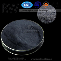 Factory supplier powder shape memphis concrete used silica fume import export from china