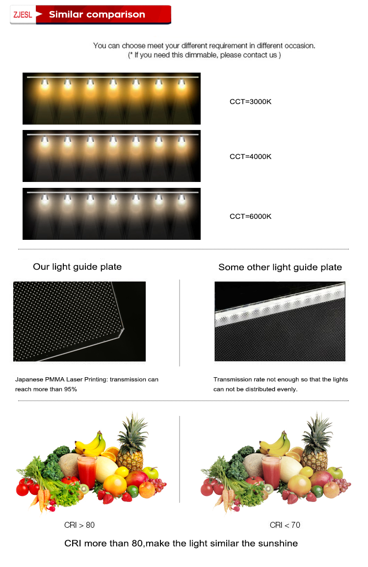 New goods waterproof 42W outdoor lighting led lights ip65