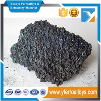 Hot New Imports Black Silicon Carbide