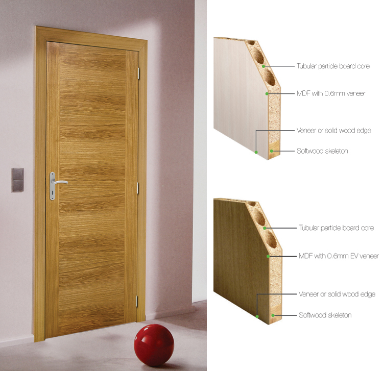 Modern design semi solid core wooden doors prices buy for Solid core flush door