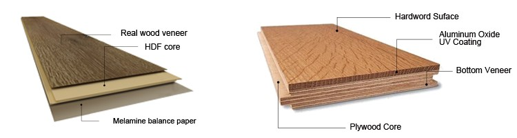 Chinese engineered wood flooring manufacturers with low price