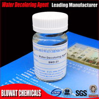 BWD-01 chemicals used for textile industry