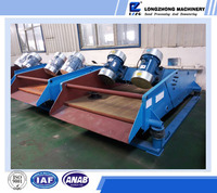 Vibrating Screen for classifiting the different sizes, silica sand sieving screen