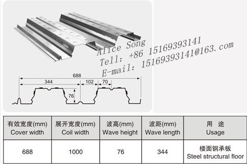 Corrugated steel fence sheet color coating roofing sheet/steel roofing plate