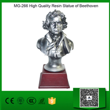 MG-266 High Quality Resin Statue of Beethoven