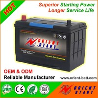 Hot Sales Korean Quality Best Optima Car Battery N80MF