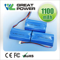 Bottom price eco friendly cgr18650ch 3.7v lithium battery