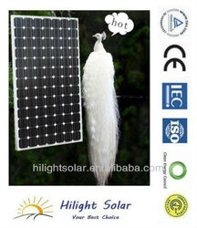 High-efficiency Mono Solar Panel 130W with TUV certificate