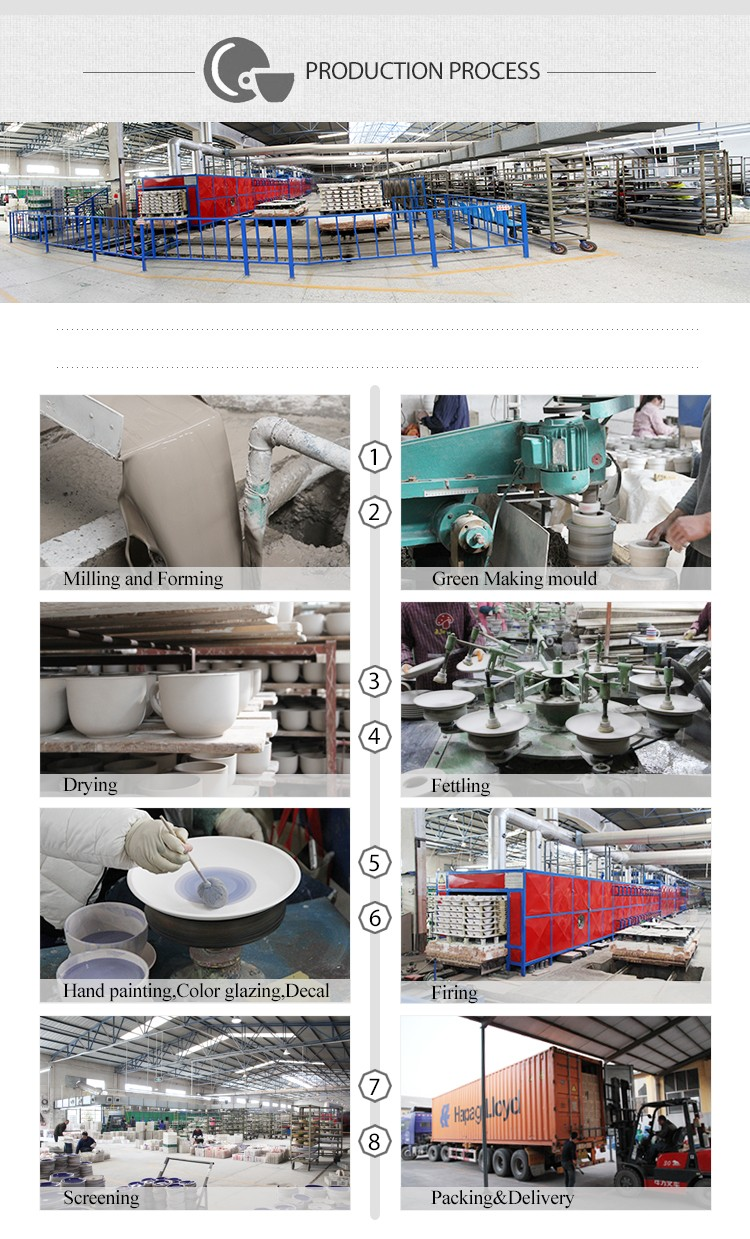 Wholesale resturant dining table set china ceramic dinnerware set
