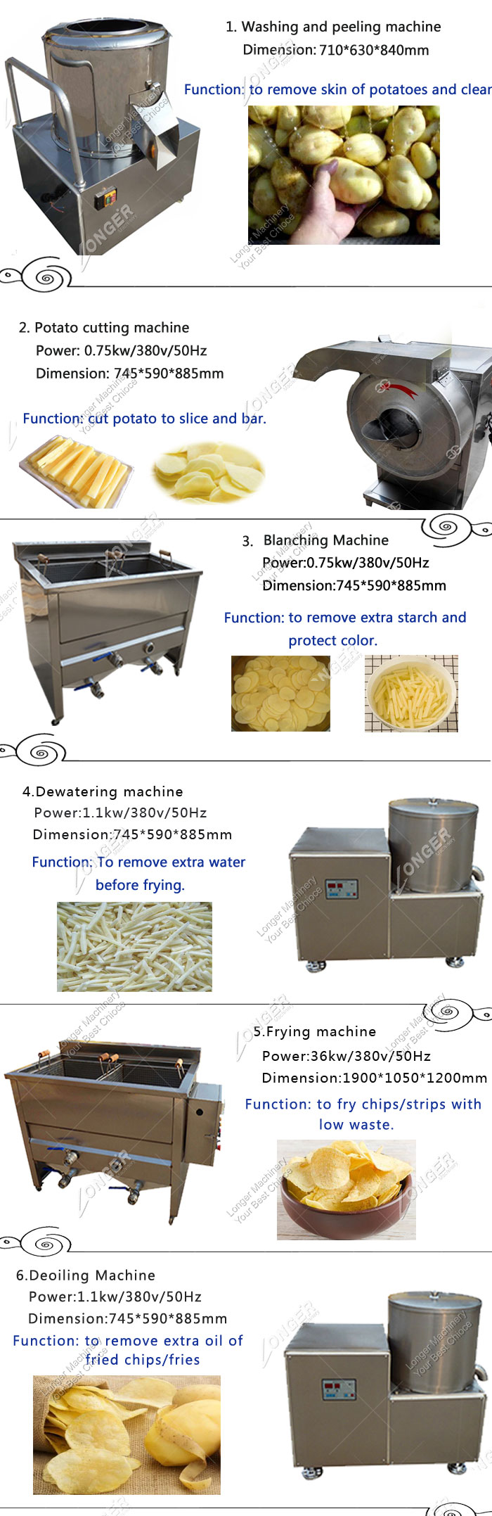 Baked Potato Crisp French Fried Making Machine Fresh Potato Chips Machine