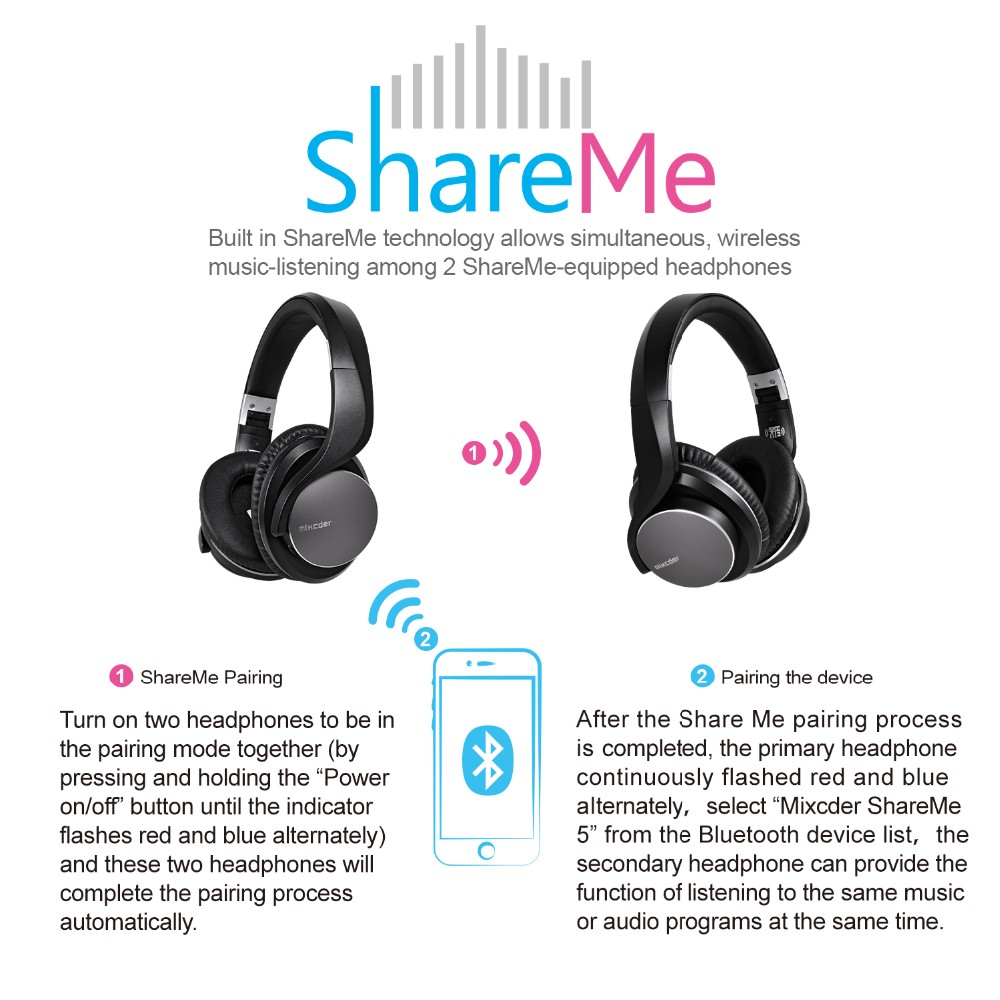 Mixcder shareme5 rohs wireless bluetooth headphones with hifi microphone headset for mobile phone operator headset