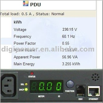 kWh PDU 16 Amp 230V Remote Power Management