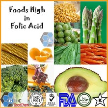 Low Price USP/EP/BP Folic Acid Manufacturers
