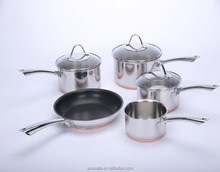 copper core encapsulated base stainless steel cookware 5(8) pcs set