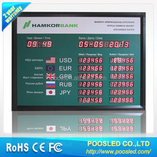 bank exchange signage banner \ currency exchange billboard signage \ electronic led exchange rate display